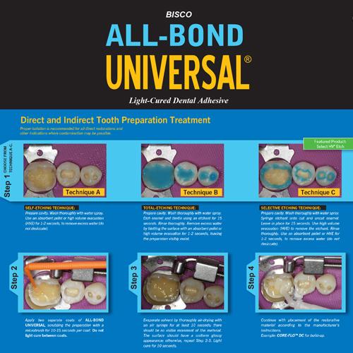 All Bond Universal Kit
