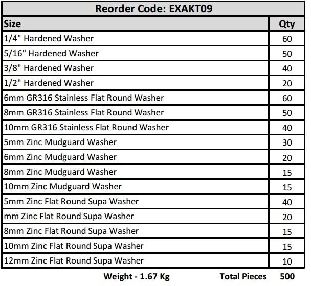 Washers Flat Round. Stainless & Mudguard Assortment Zinc